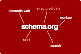 schema.org-markup-seo-search