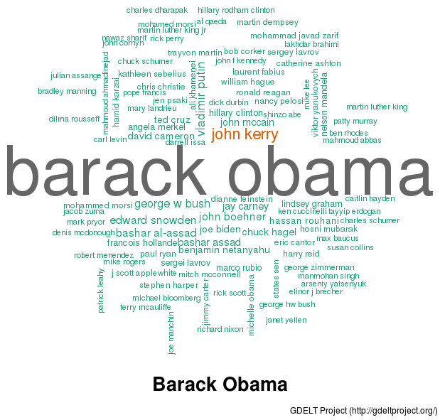 Barack_Obama.wordcloudcaptioned