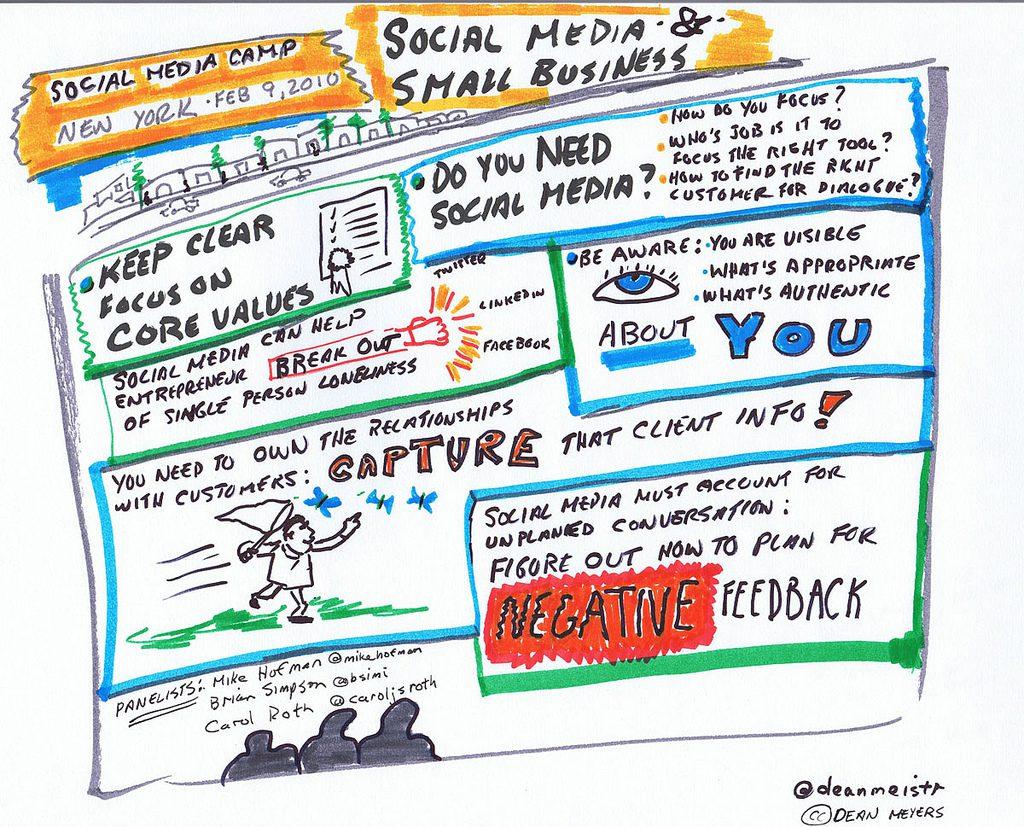 Social Media & Small Business