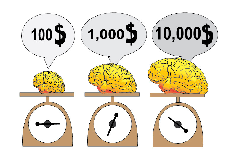 business value of cognitive computing
