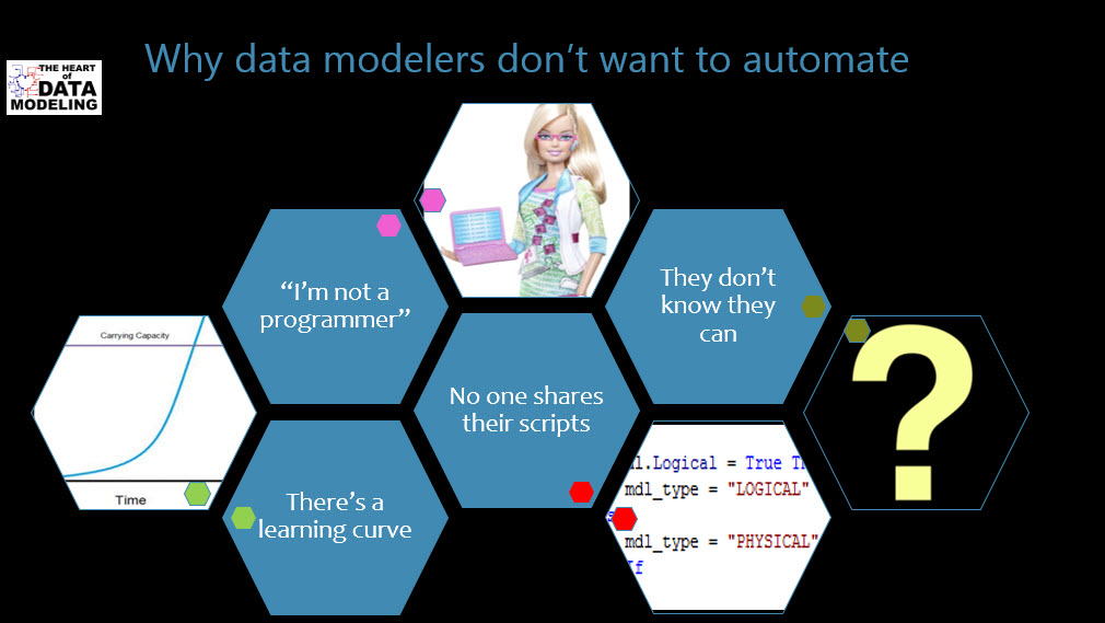 Reasons Why Data Modelers Don't Automate