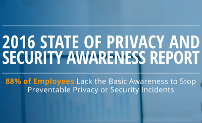 88% of Employees Lack the Awareness Needed to Prevent Common Cyber Incidents