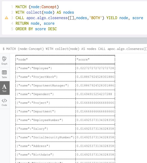 Detecting Data Models - DATAVERSITY